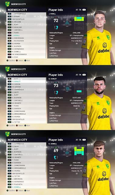 PES 2021 Norwich City Facepack