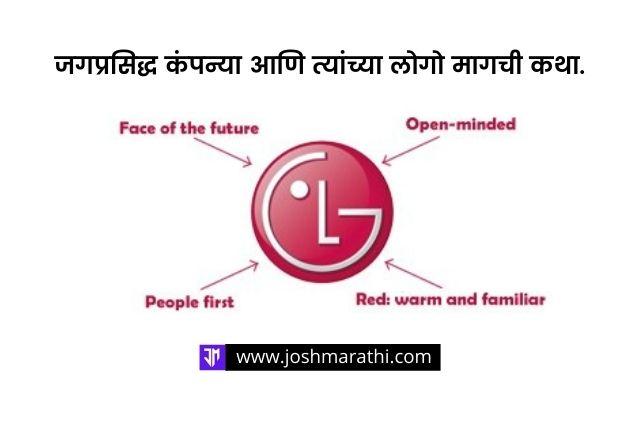 History of LG Logo - Joshmarathi (Google)