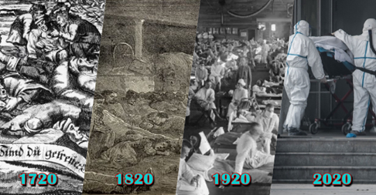1720 Plague, 1820 Cholera Outbreak, 1920 Bubonic Plague ...