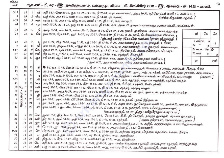 Tamil Pambu Panchangam Pdf
