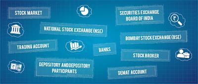 initial stock market