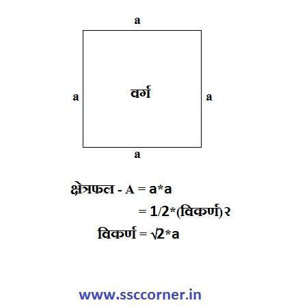 वर्ग का क्षेत्रफल | विकर्ण कैसे ज्ञात करे | वर्ग का परिमाप | वर्ग से सम्बंधित प्रश्न - With Pdf Download