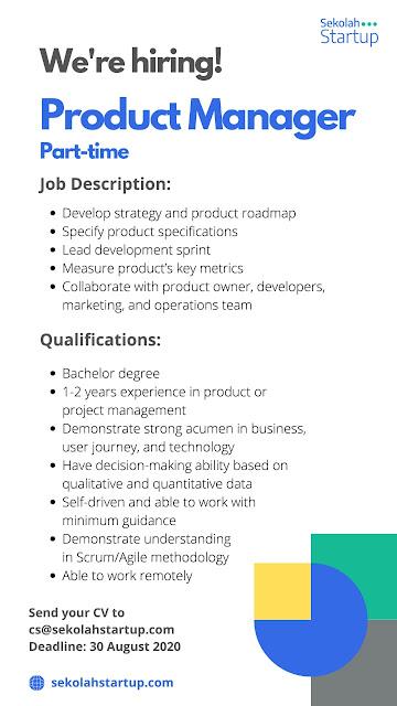 Lowongan Kerja Frontend Developer dan Product Manager