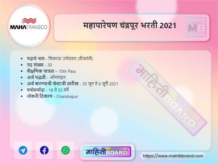 Mahatransco Chandrapur Bharti 2021