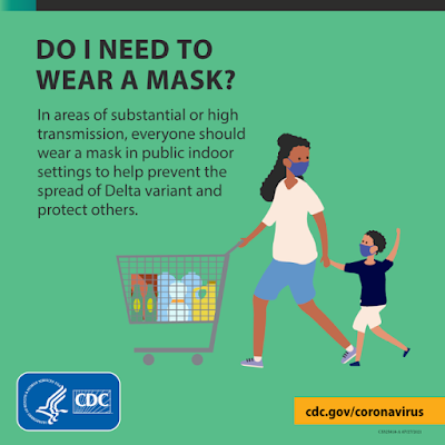 CDC Delta Variant wear a mask - drawing of lady with mask on shopping