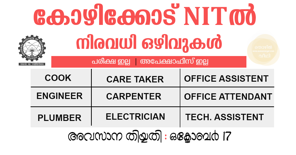 NIT Calicut Recruitment 2020│Various non teaching  Posts