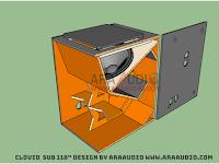Skema Box Speaker CLOVID 18 lapangan
