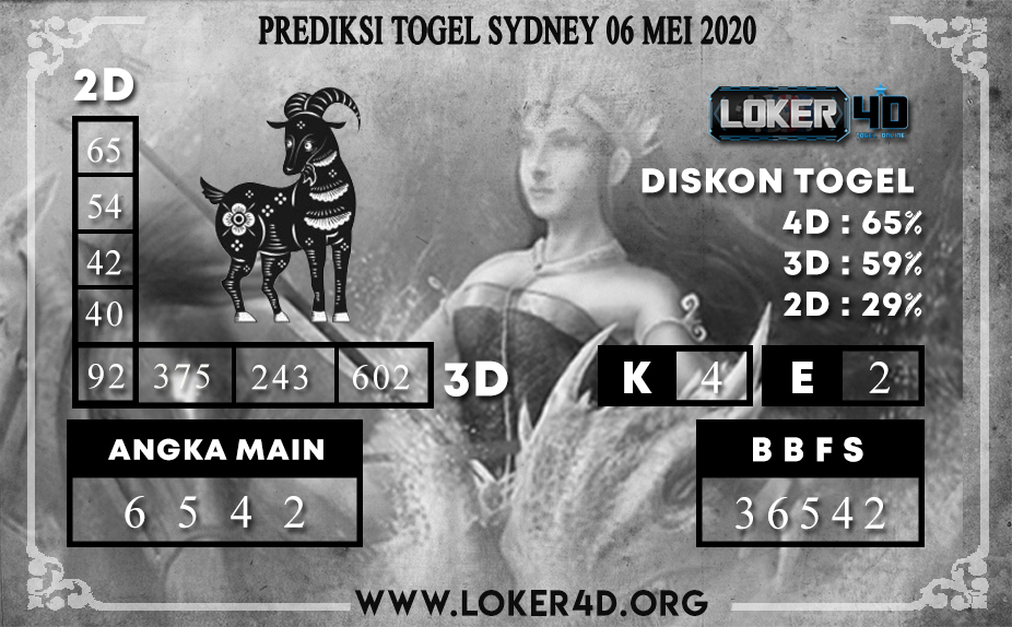 PREDIKSI TOGEL SYDNEY LOKER4D 06 MEI 2020