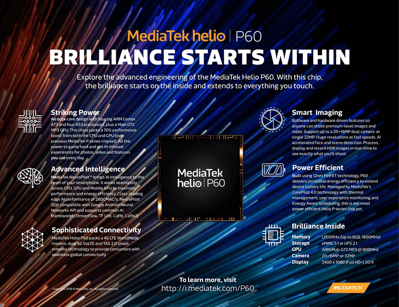 MWC 2018: MediaTek launches Helio P60 with A.I.