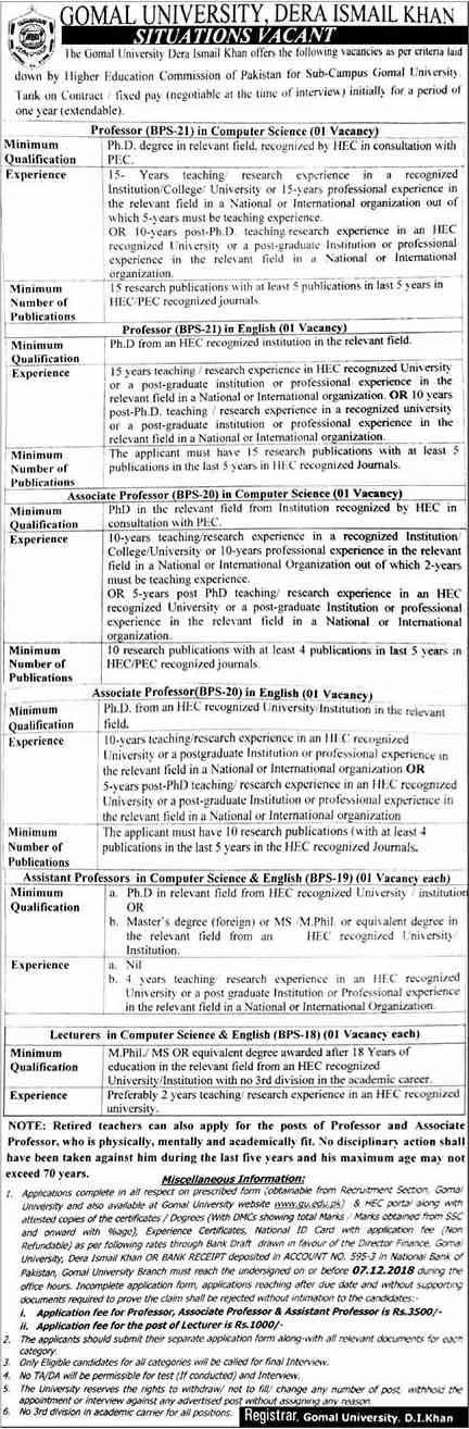 Gobaml University Jobs in DI Khan