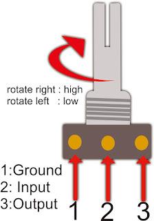 Potentiometer Variable Resistor