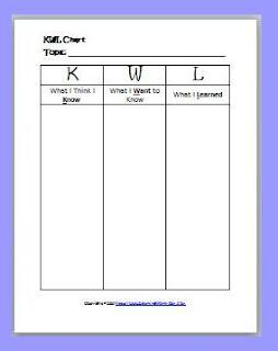 Classroom Freebies Kwl Chart