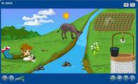 http://repositorio.educa.jccm.es/portal/odes/conocimiento_del_medio/el_agua/contenido/