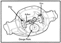 repair-manuals: Opel 1968-77 Drive Axle Repair Manual