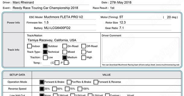 Quantum Racing RC Hobby - RC News Feed: Marc Rheinard Muchmore Fleta