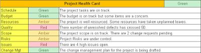 Project Status KPI