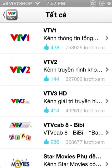 VTV Plus