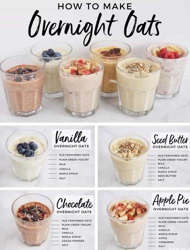 Resipi Overnite Oat Sesuai Untuk Menu Diet - Ringkas Dan Mudah Disediakan