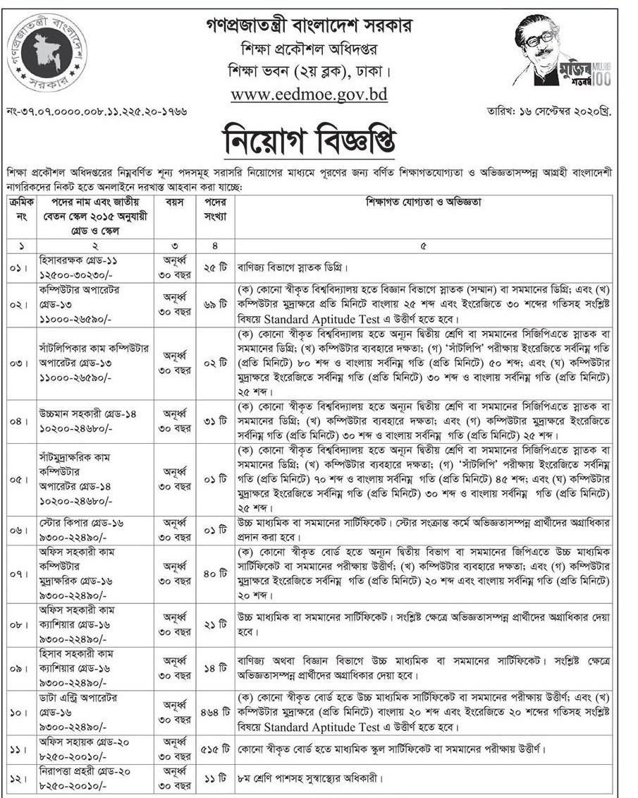 Education Engineering Department Job Circular