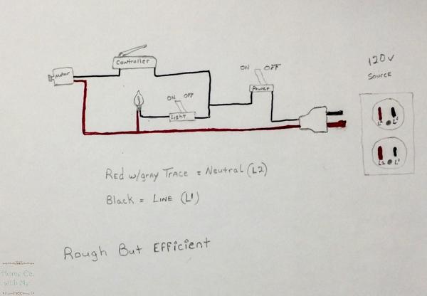 l15 30 wiring three phase diagram