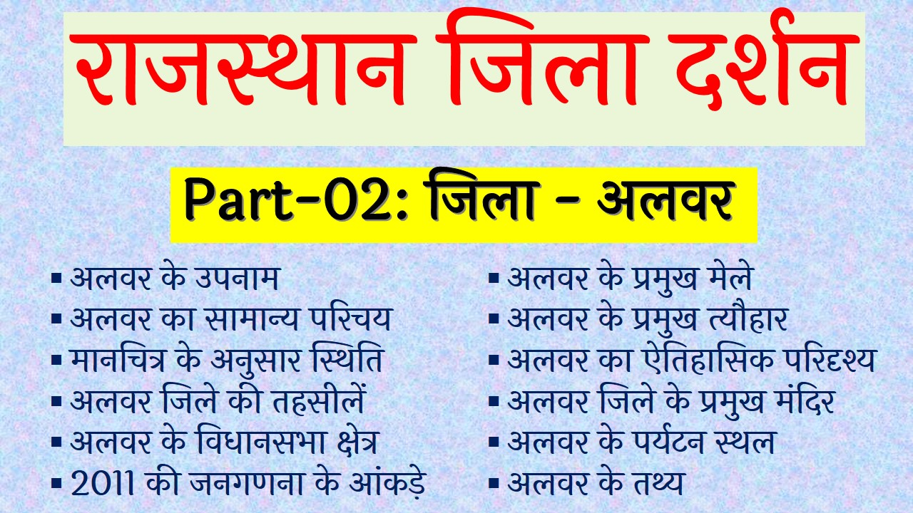 alwar gk in hindi, alwar district gk in hindi, raj gk, top most raj gk,