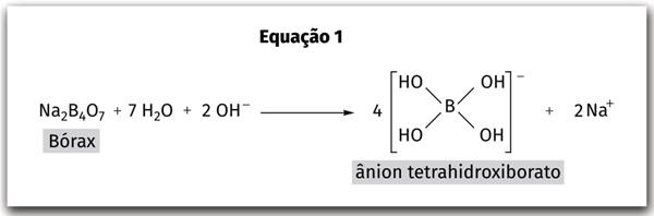 Bórax ânion terahidroxiborato