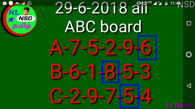 Nirmal NR 75 - abc all board- 29-06-2018 - Kerala Lottery Guessing