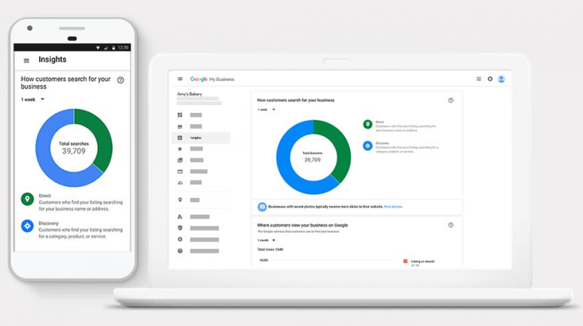 Lợi ích khi doanh nghiệp tham gia Google Business