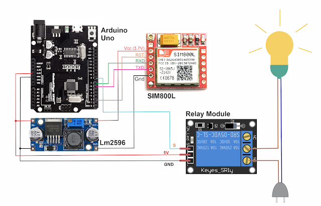 Control Arduino using ThingSpeak with GSM module SIM800L
