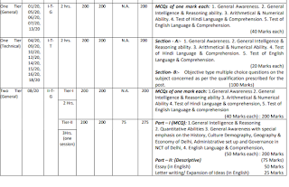 DSSSB Tier 1 Exam Pattern and 8-20 Tier 2 Exam Pattern.png