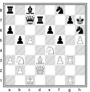 Posición de la partida de ajedrez Demir - Temizel (Estambul, 1991)