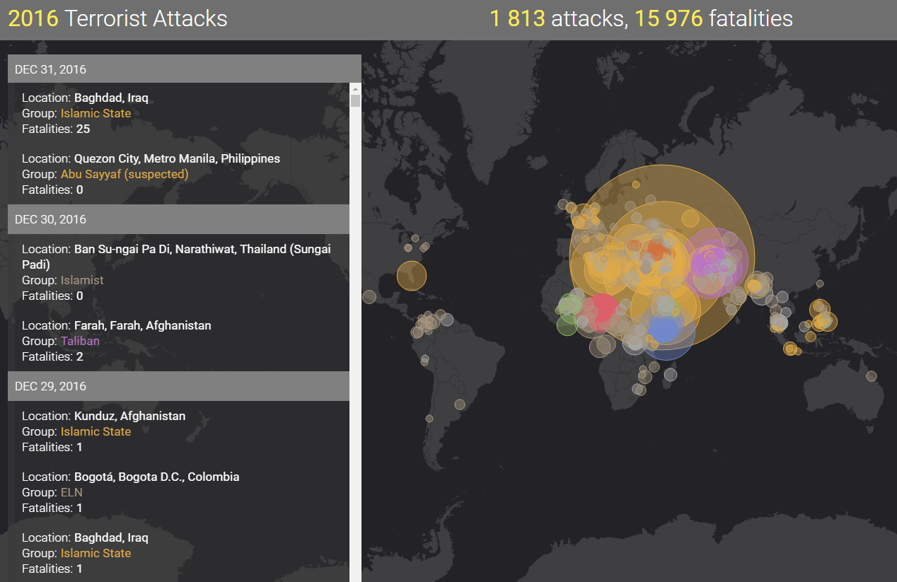 A chronology of terrorist attacks around the world