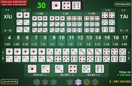 hướng dẫn chơi game bài tài xỉu trực tuyến nhà cái 88b Việt Nam