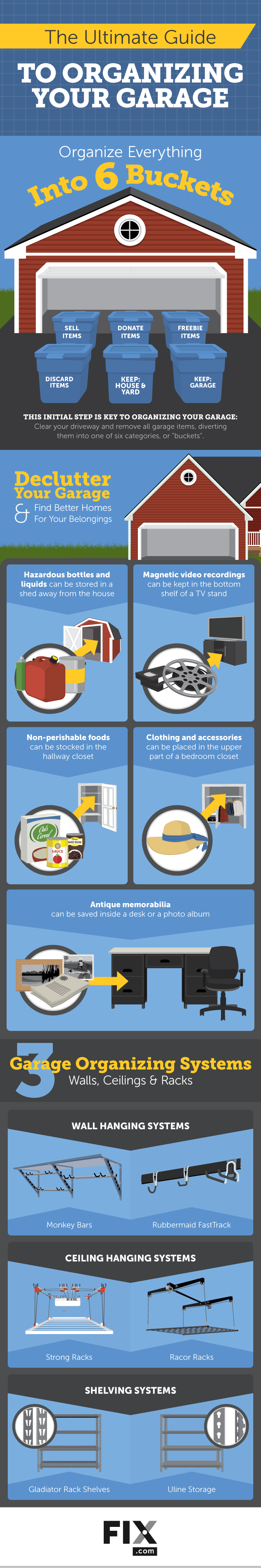 The Guide to the Last Garage Organization #infographic