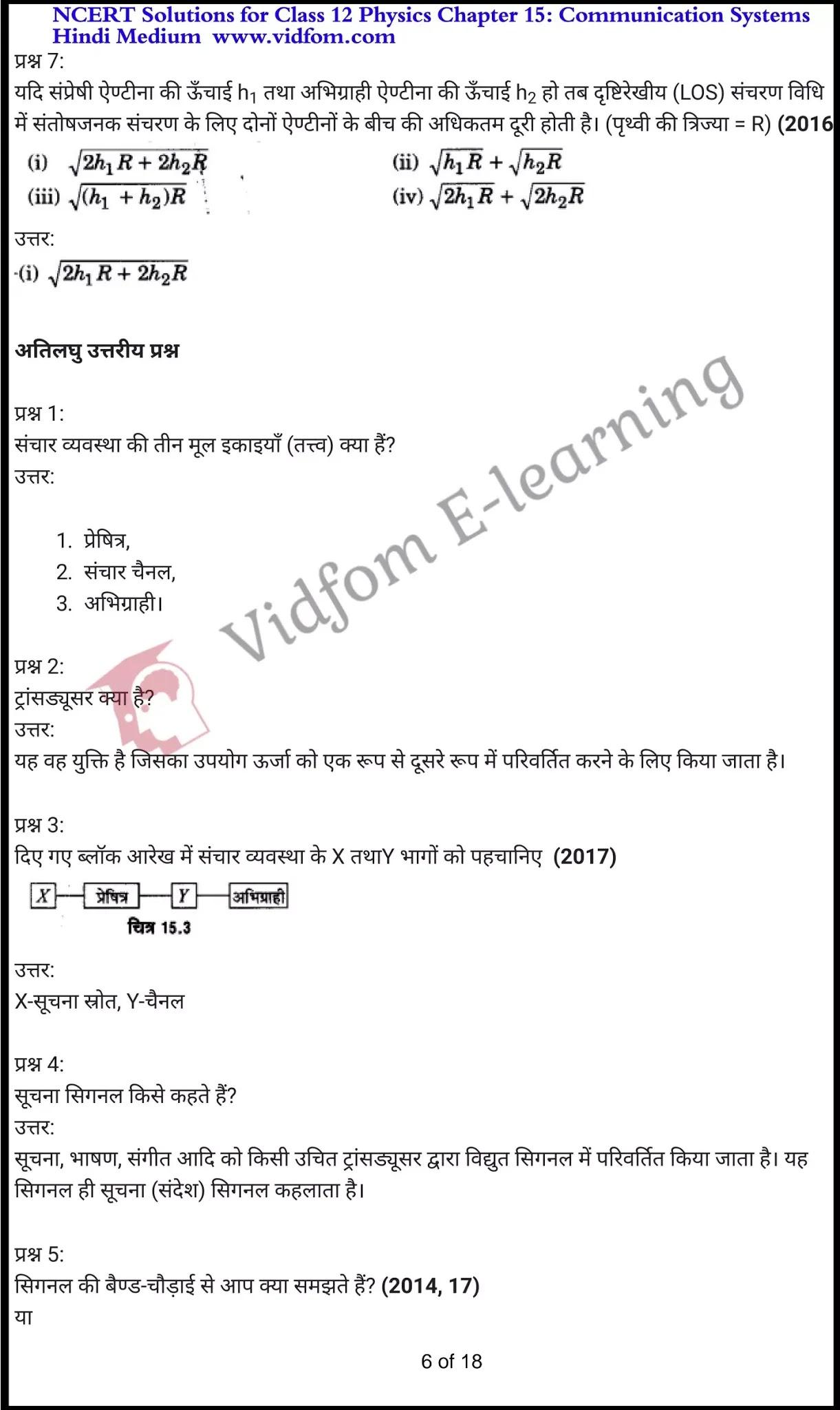 class 12 physics chapter 15 light hindi medium 6