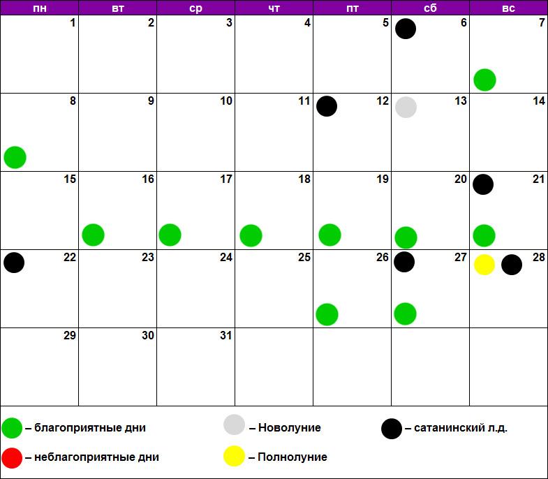 Лунный календарь массажа март 2021