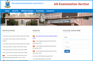 Manabadi SKU Degree Supply Results 2019 SK University