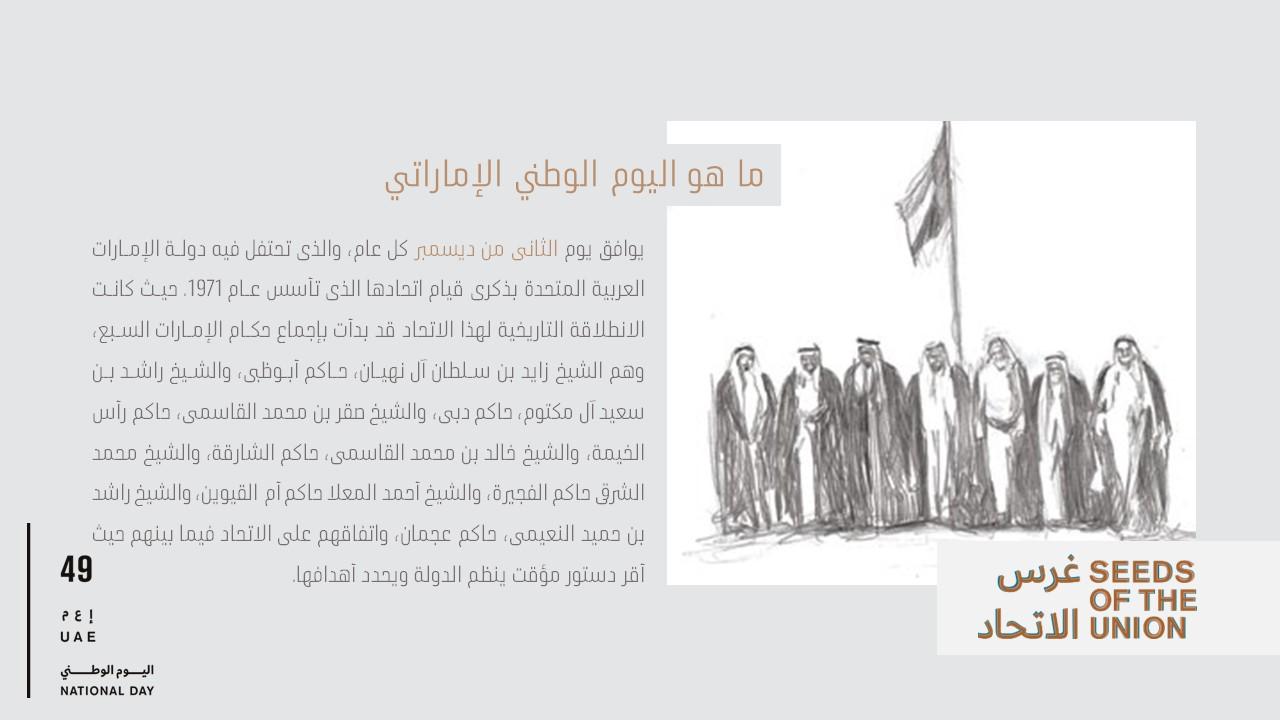 بوربوينت عن ما هو اليوم الوطني الاماراتي