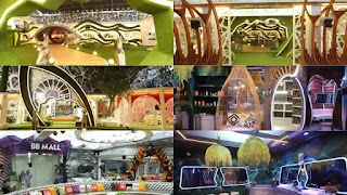 Bigg Boss 14 house inside pitures