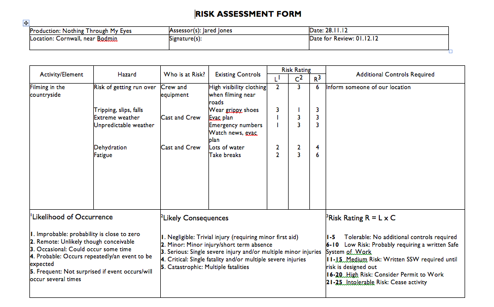 electricians risk assessment template - simle asphyxiation related keywords simle asphyxiation