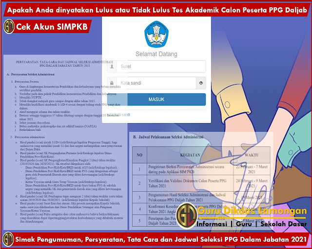 Contoh Dokumen Pakta Integritas dan Izin Atasan PPG Dalam Jabatan 2021