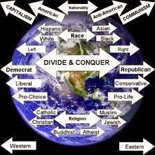 politica division conjugando adjetivos