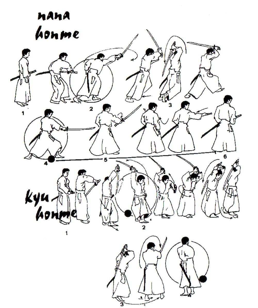 kenyutsu
