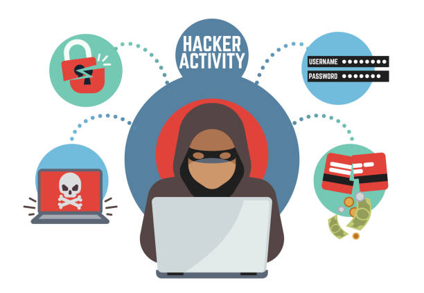 PROTECT WORDPRESS WEBSITES FROM BEING HACKED
