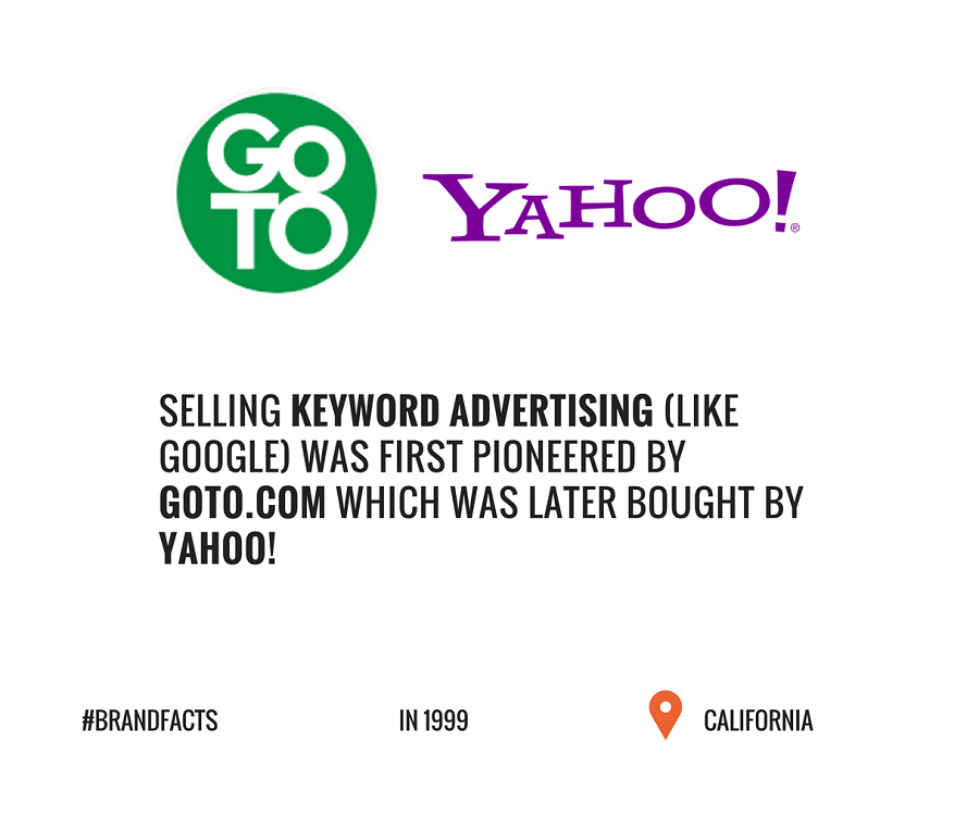 yahoo brand facts
