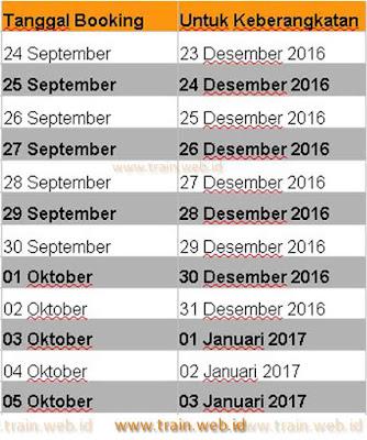 Jadwal Booking KA Gumarang Desember 2016