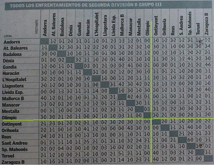 Historia del CD Olímpic de Xàtiva: TEMPORADA 2011-2012 (Segunda ...