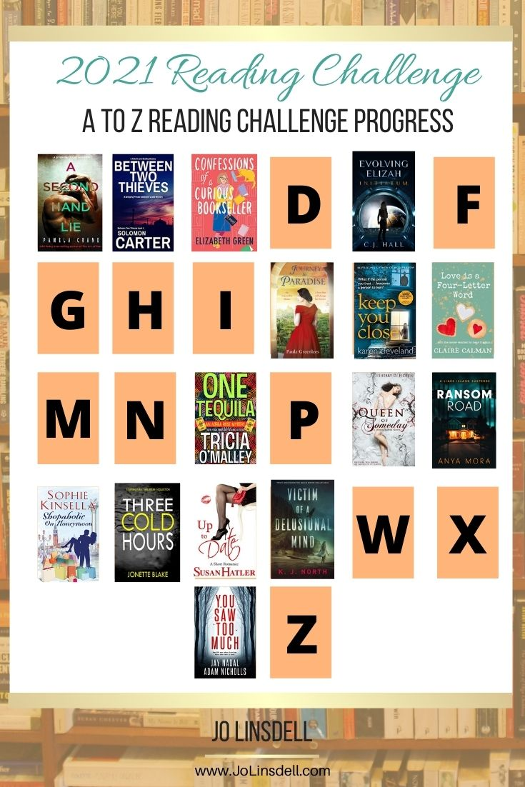 The A to Z Reading Challenge April Update