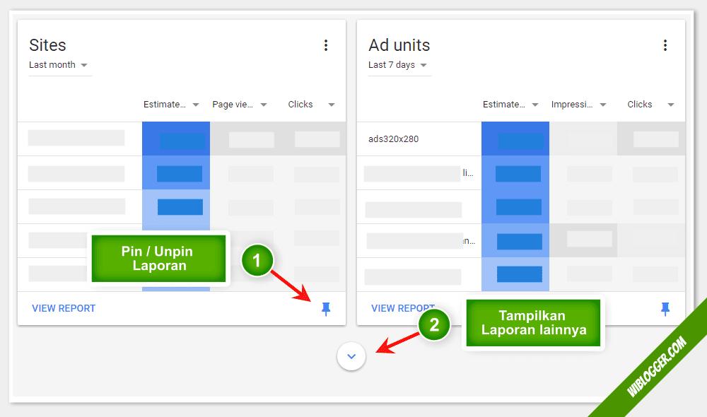 fungsi menu-menu adsense - laporan lengkap