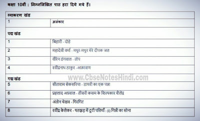 class 10 hindi b deleted syllabus